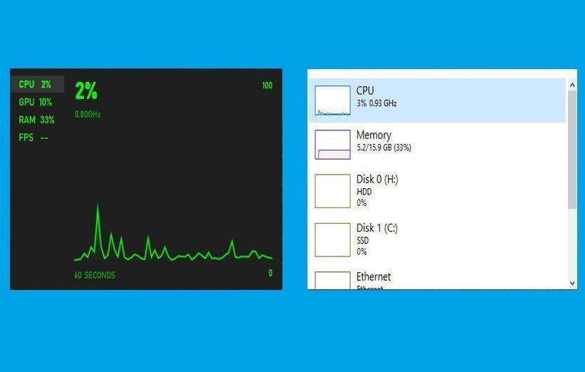 روش های مشاهده شرایط سخت افزار در ویندوز 10